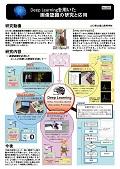 京都大学ポスターセッシ...